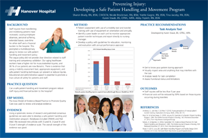 Preventing Injury: Developing a Safe Patient Handling and Movement Program